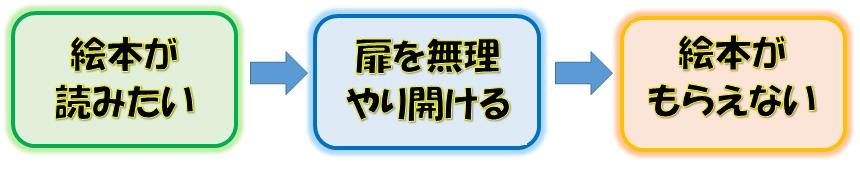 ブログ用4
